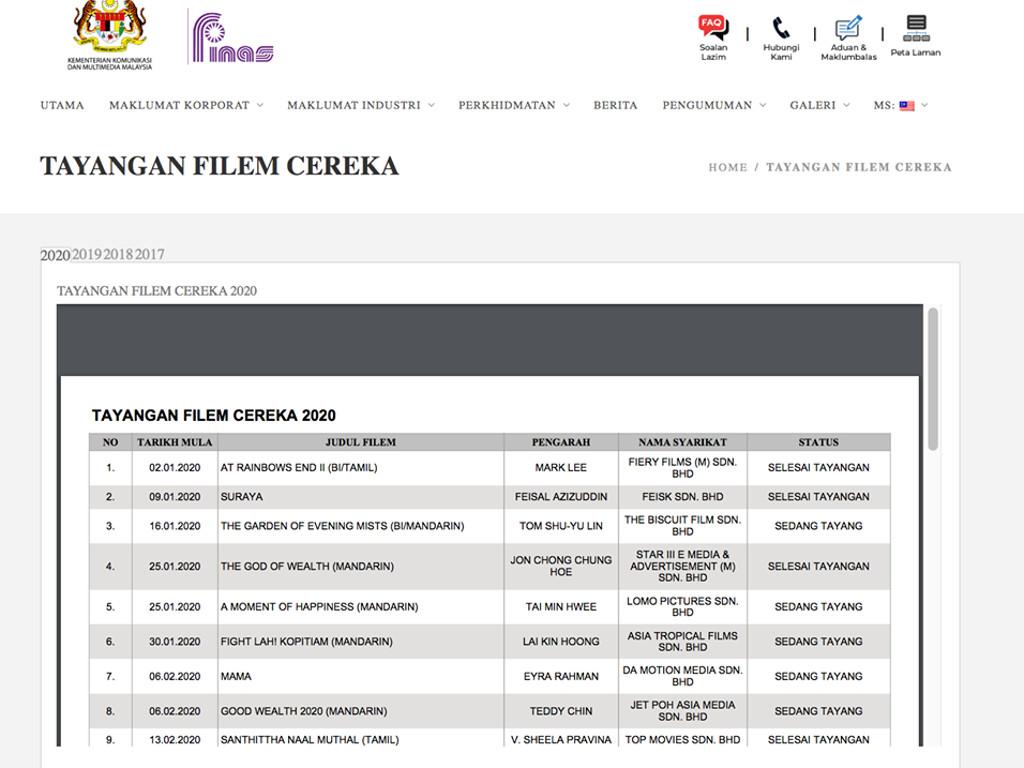 Carta box-office baru di laman sesawang FINAS tidak lagi memaparkan angka kutipan setiap filem.